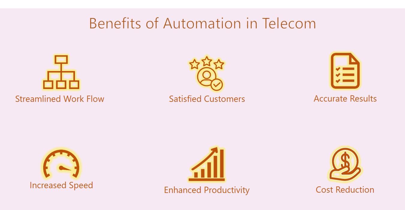 RAN automation | Reduce effort on Radio network optimization